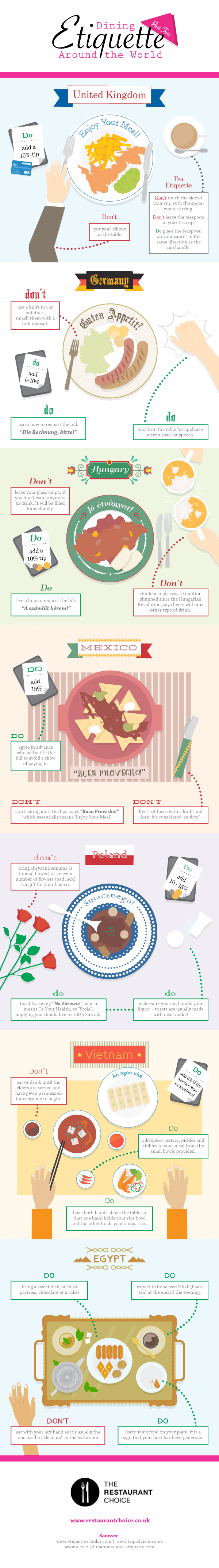 Global dining etiquette part two